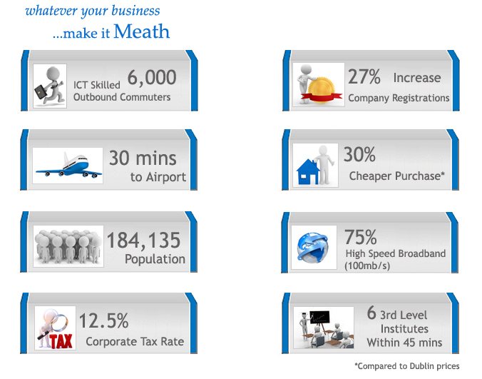 Infographic Meath